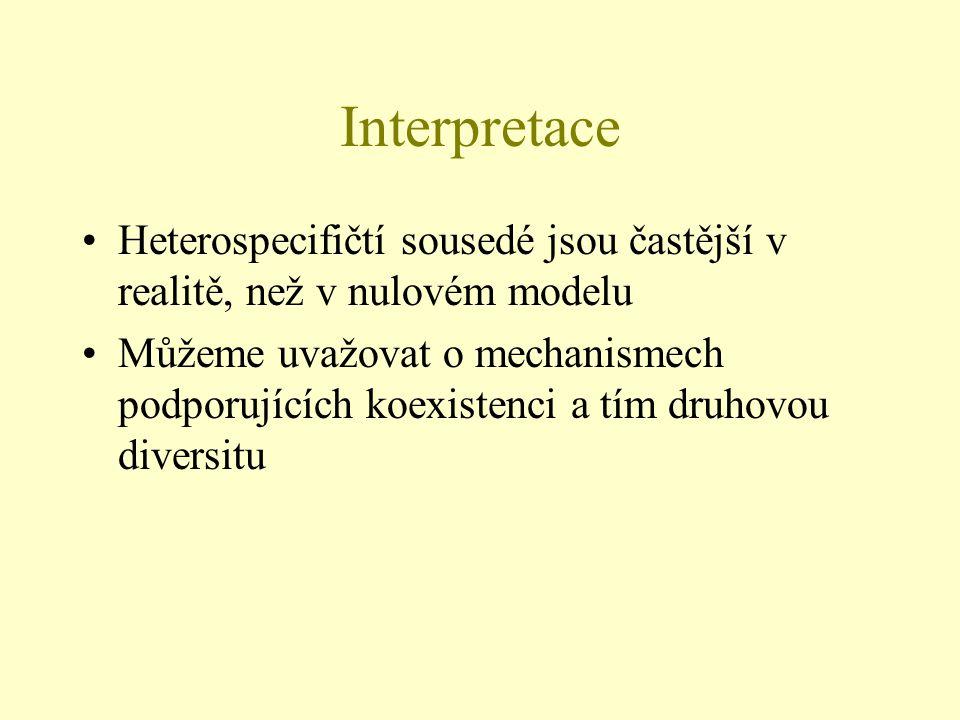 Interpretace Heterospecifičtí sousedé jsou častější v realitě, než v nulovém modelu.