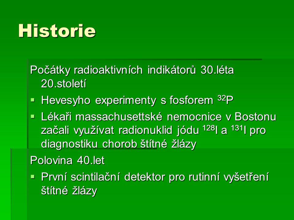 Historie Počátky radioaktivních indikátorů 30.léta 20.století