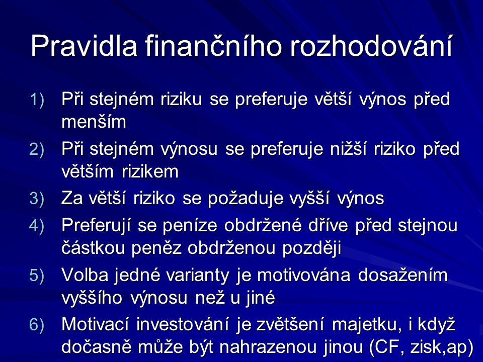 Pravidla finančního rozhodování