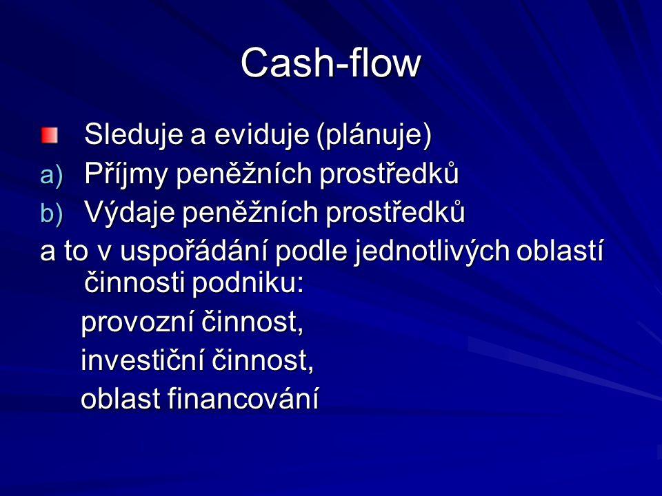 Cash-flow Sleduje a eviduje (plánuje) Příjmy peněžních prostředků