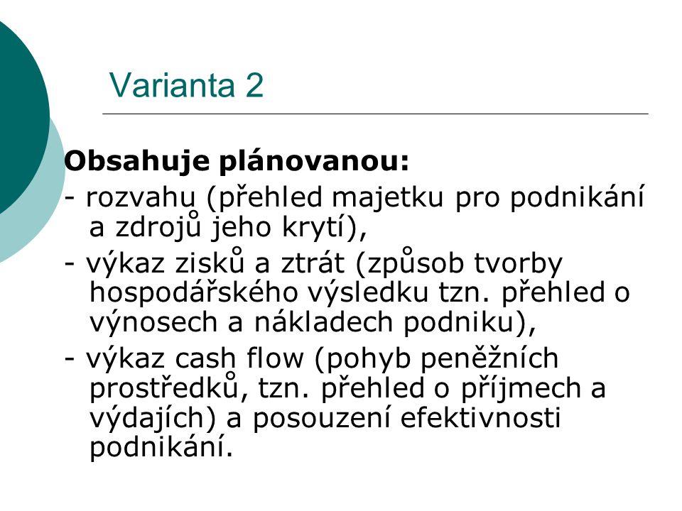 Varianta 2 Obsahuje plánovanou:
