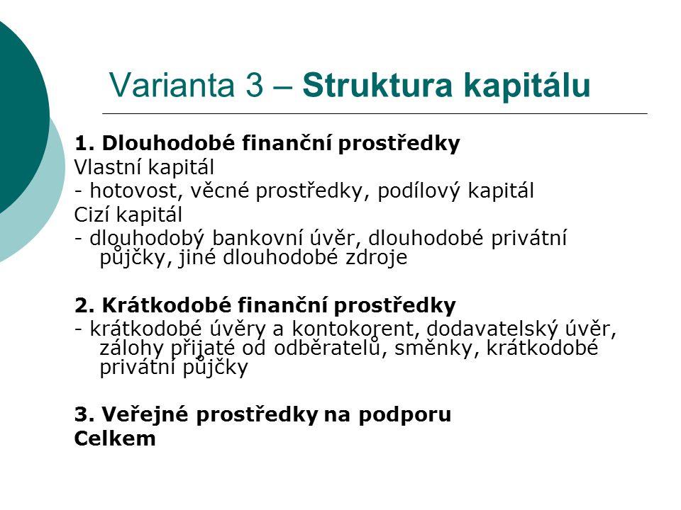 Varianta 3 – Struktura kapitálu