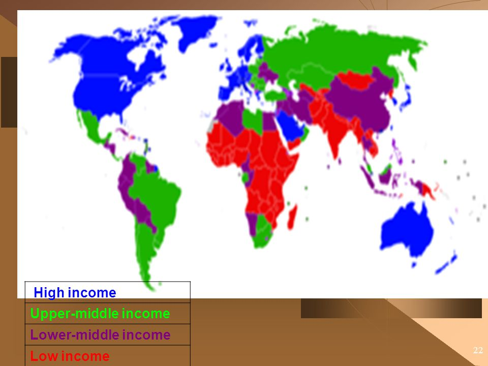 High income Upper-middle income Lower-middle income Low income