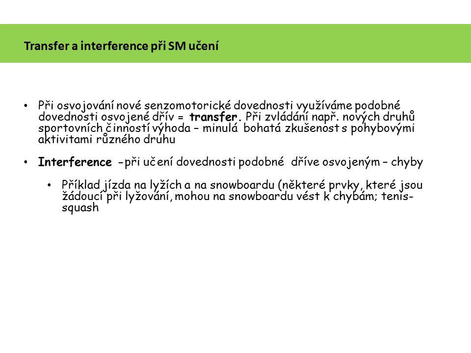 Transfer a interference při SM učení