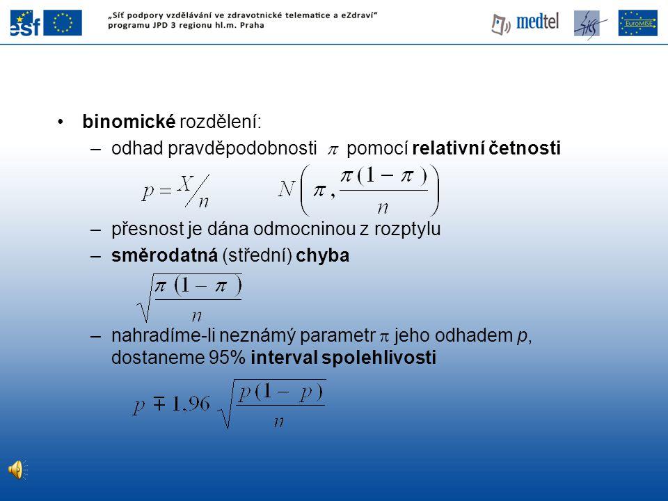 binomické rozdělení: odhad pravděpodobnosti p pomocí relativní četnosti. přesnost je dána odmocninou z rozptylu.