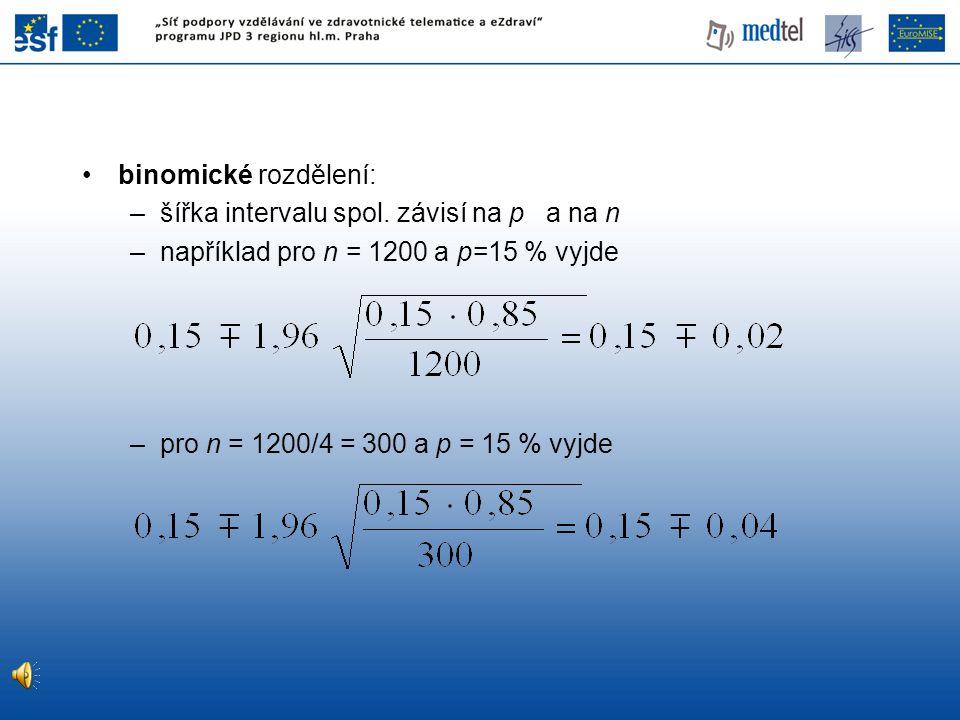 binomické rozdělení: šířka intervalu spol. závisí na p a na n. například pro n = 1200 a p=15 % vyjde.