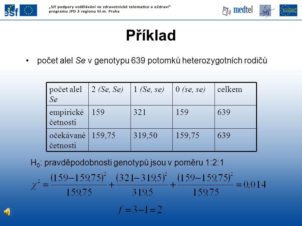 Příklad počet alel Se v genotypu 639 potomků heterozygotních rodičů
