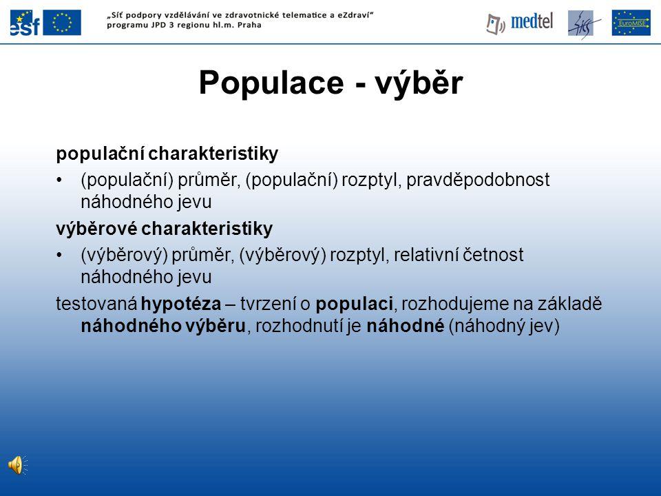 Populace - výběr populační charakteristiky