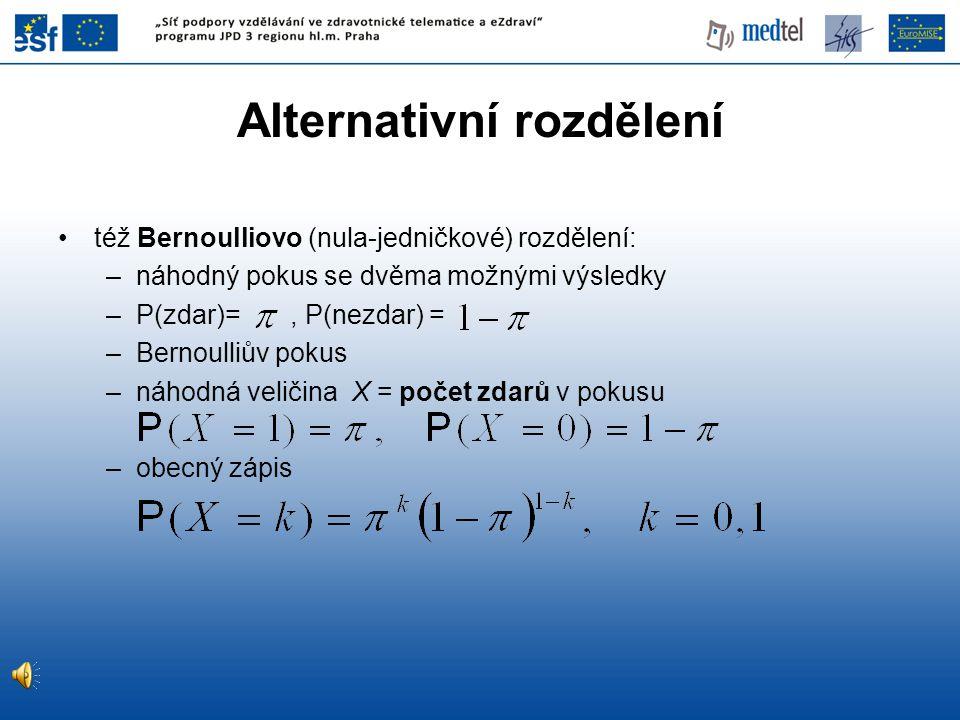Alternativní rozdělení
