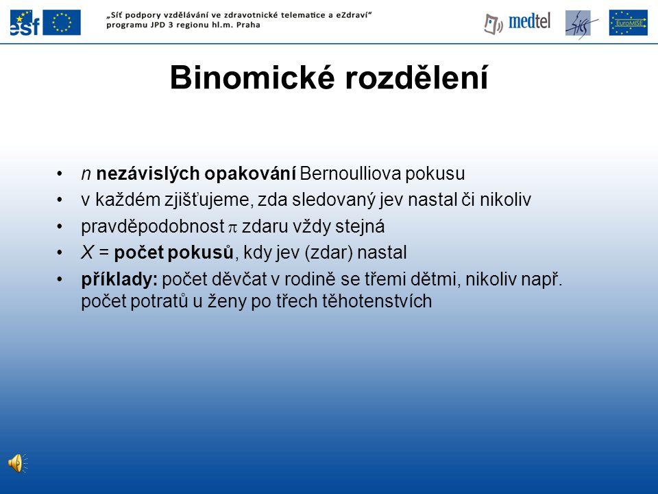 Binomické rozdělení n nezávislých opakování Bernoulliova pokusu