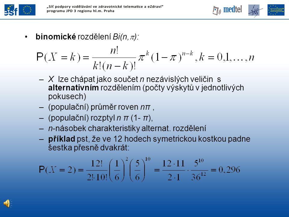 binomické rozdělení Bi(n,):
