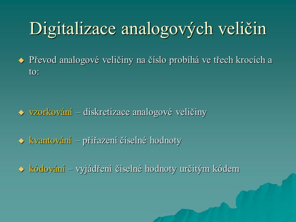 Digitalizace analogových veličin