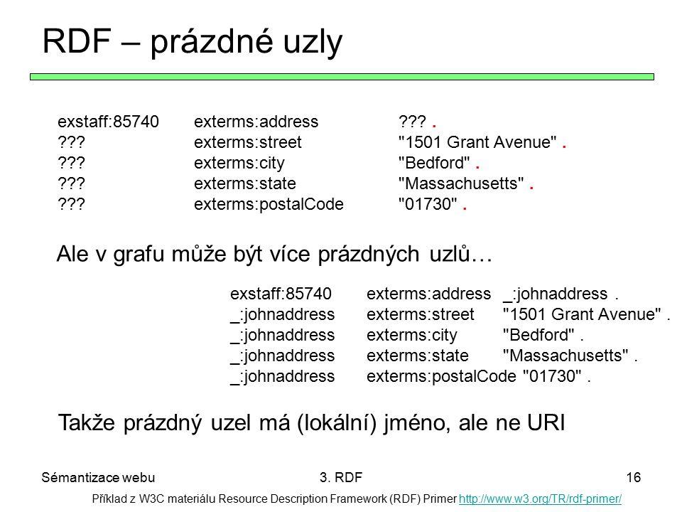 RDF – prázdné uzly Ale v grafu může být více prázdných uzlů…