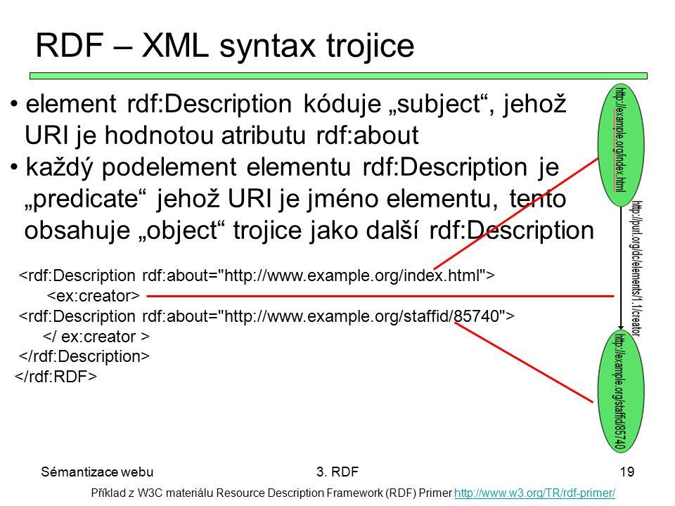 RDF – XML syntax trojice