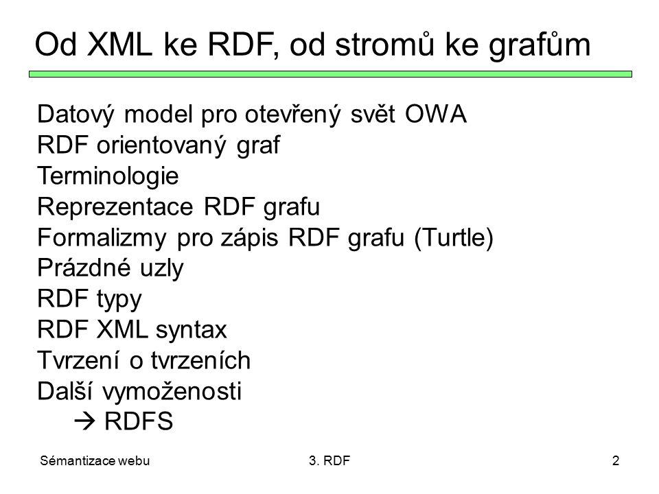 Od XML ke RDF, od stromů ke grafům