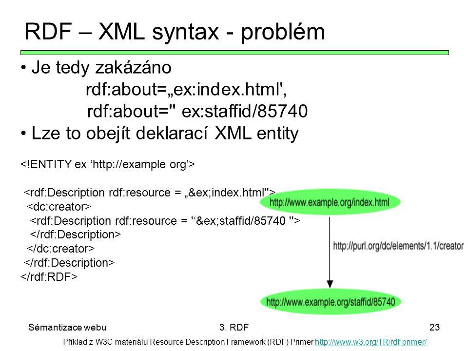 RDF – XML syntax - problém