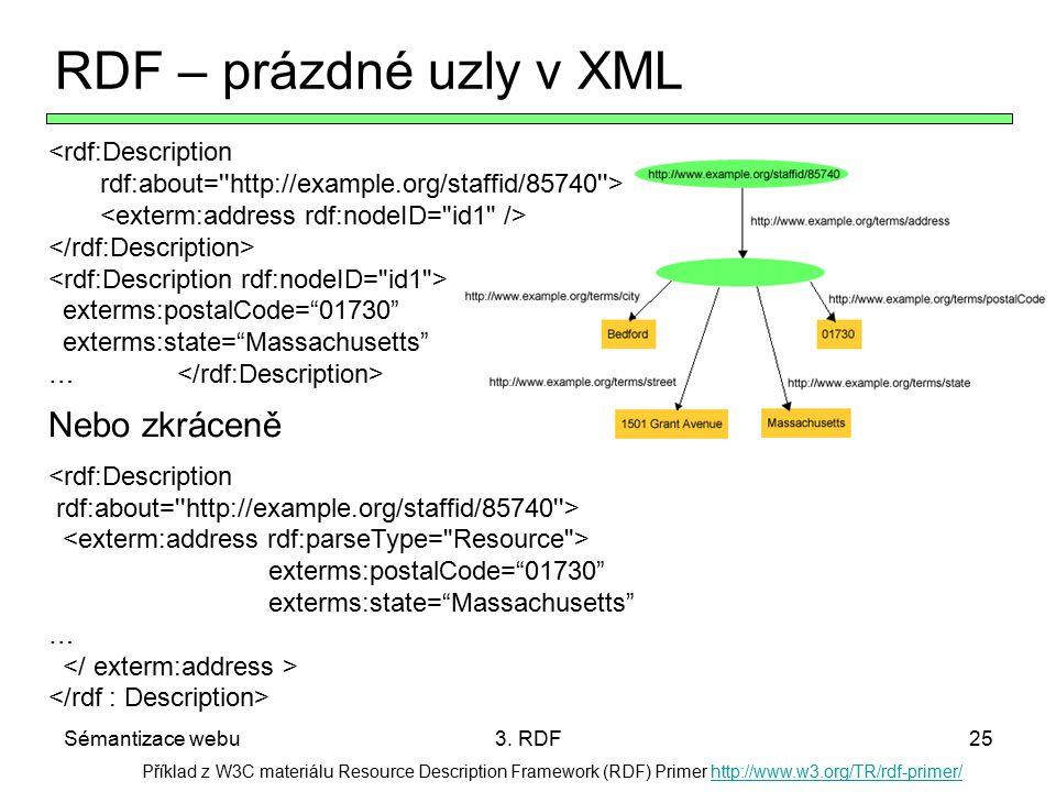 RDF – prázdné uzly v XML Nebo zkráceně <rdf:Description