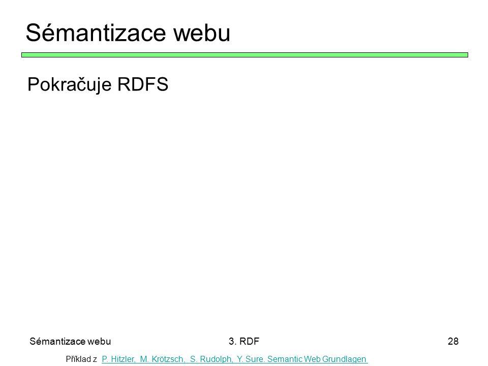 Sémantizace webu Pokračuje RDFS Sémantizace webu 3. RDF