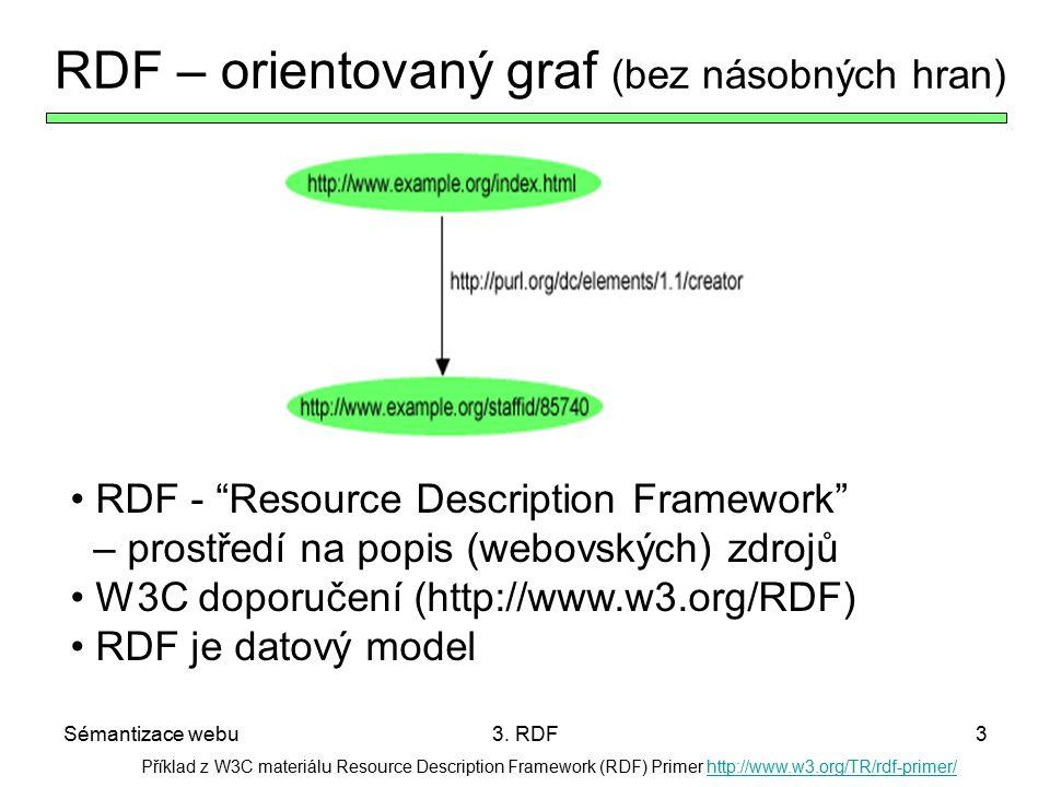 RDF – orientovaný graf (bez násobných hran)