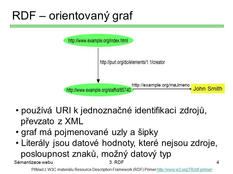 RDF – orientovaný graf používá URI k jednoznačné identifikaci zdrojů,