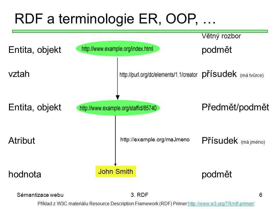 RDF a terminologie ER, OOP, …