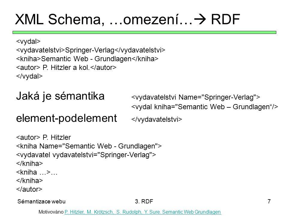XML Schema, …omezení… RDF