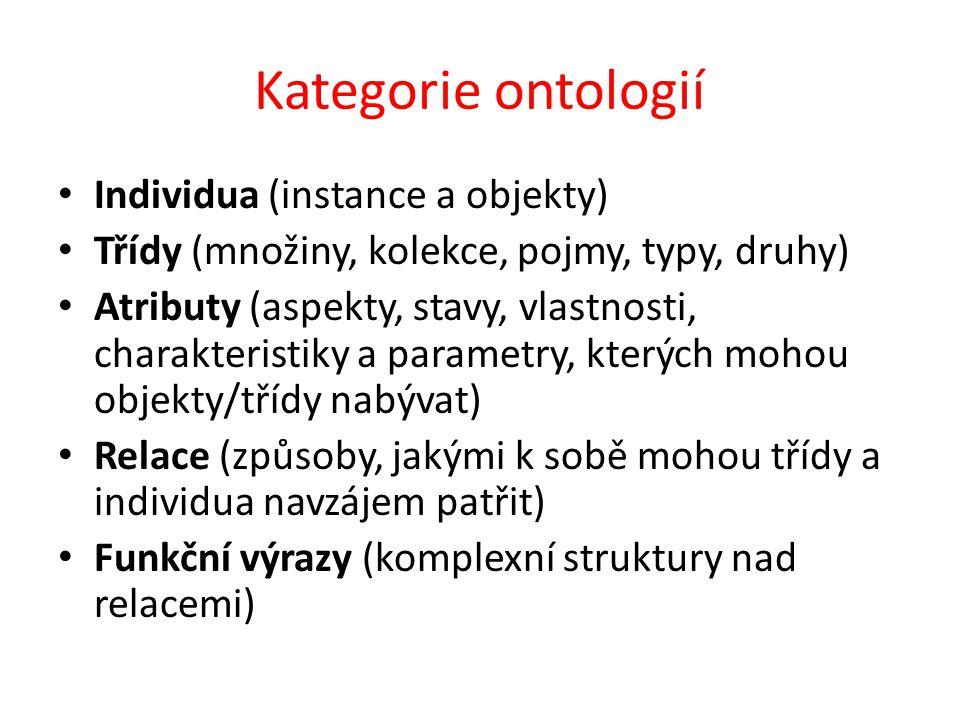 Kategorie ontologií Individua (instance a objekty)