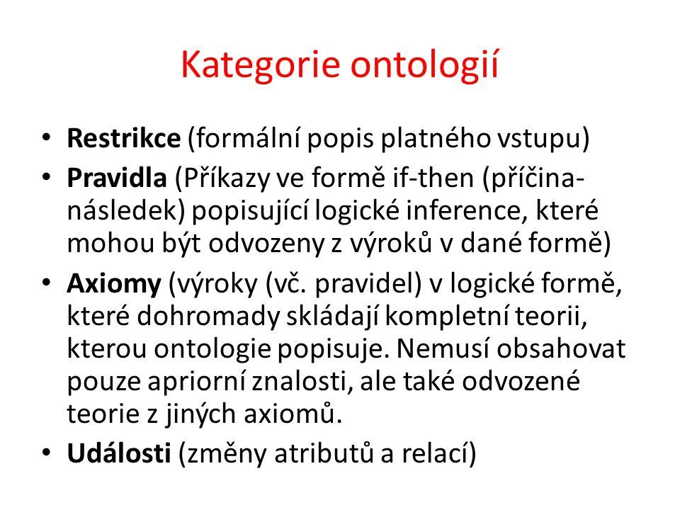 Kategorie ontologií Restrikce (formální popis platného vstupu)