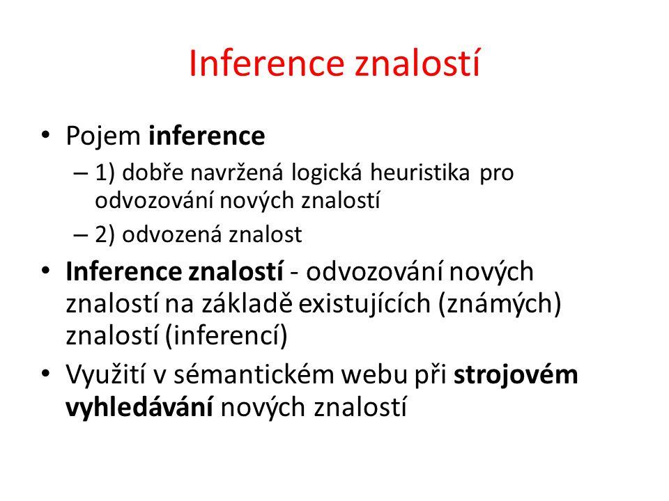 Inference znalostí Pojem inference