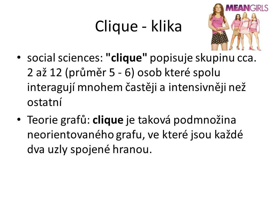 Clique - klika