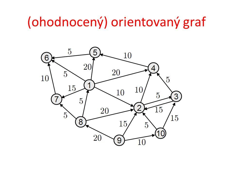 (ohodnocený) orientovaný graf