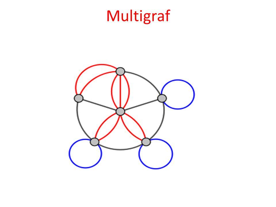 Multigraf