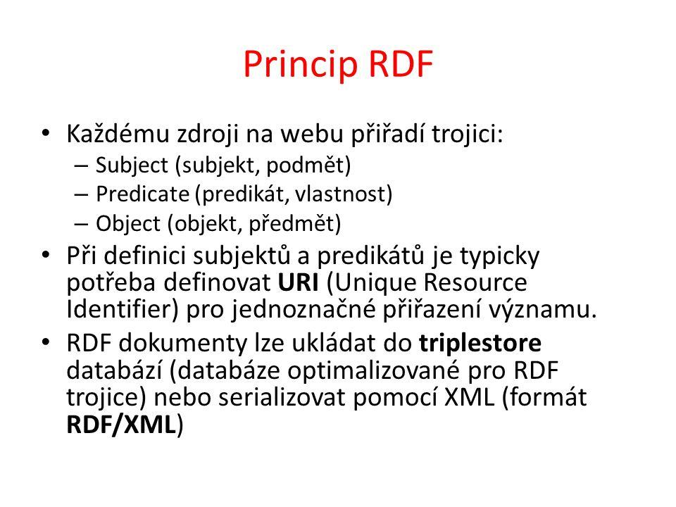 Princip RDF Každému zdroji na webu přiřadí trojici: