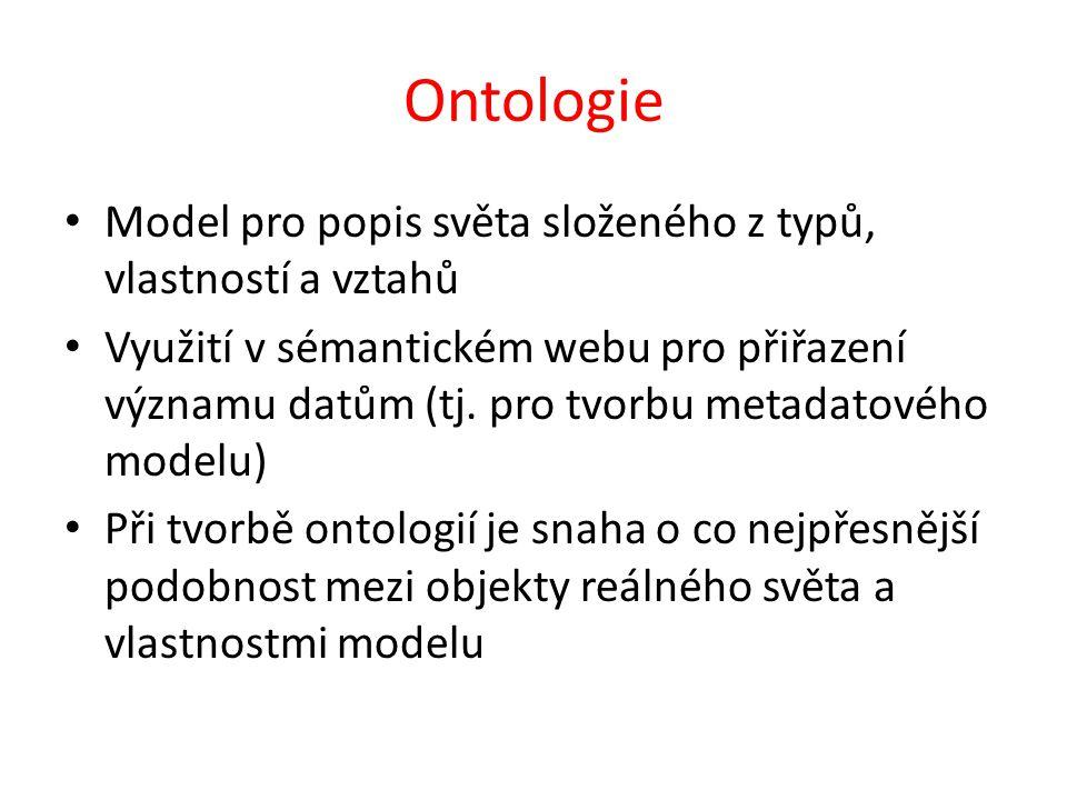 Ontologie Model pro popis světa složeného z typů, vlastností a vztahů