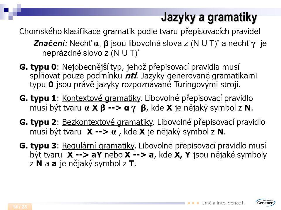 Jazyky a gramatiky Chomského klasifikace gramatik podle tvaru přepisovacích pravidel.