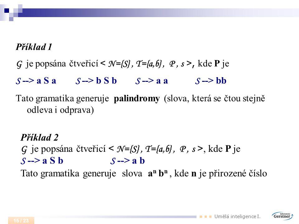 G je popsána čtveřicí < N={S} , T={a,b} , P , s >, kde P je