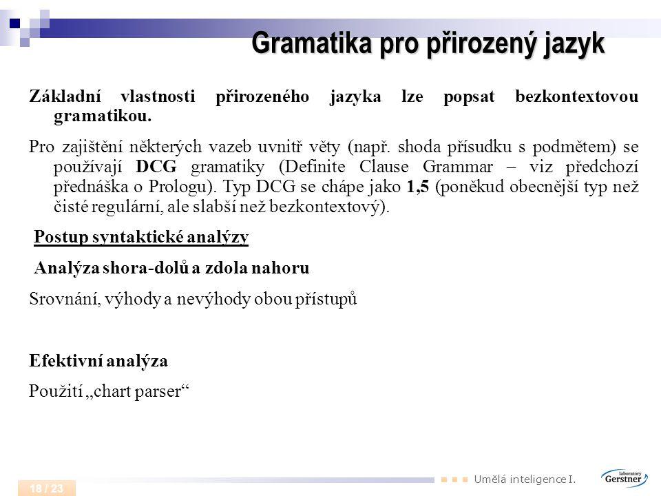 Gramatika pro přirozený jazyk