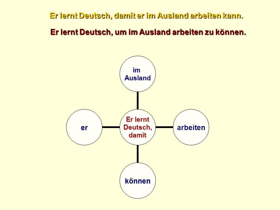 Er lernt Deutsch, damit er im Ausland arbeiten kann.