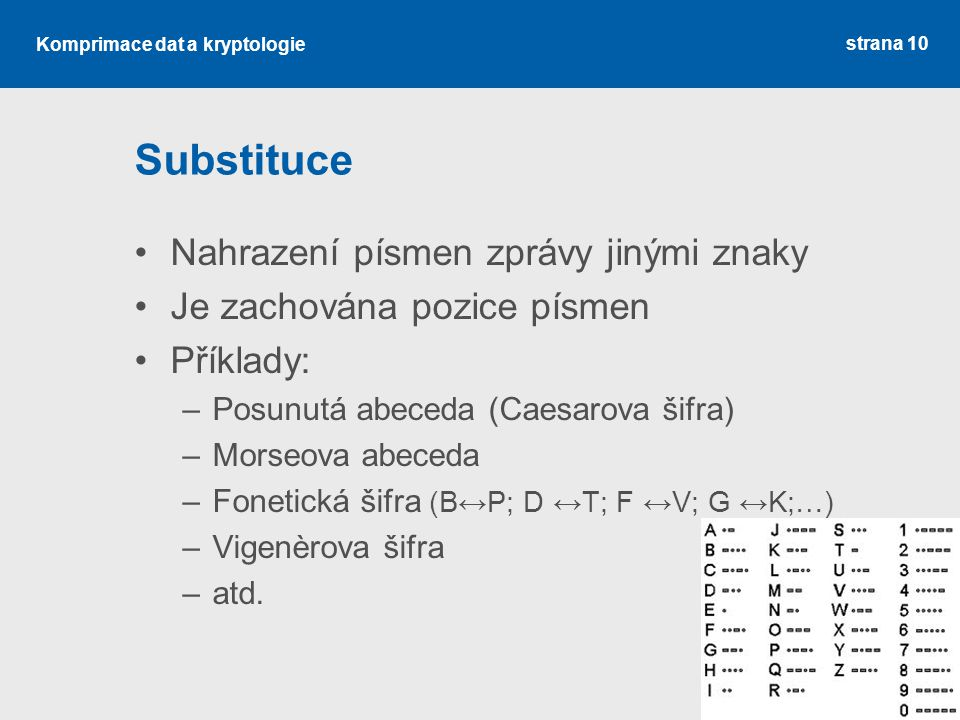 Substituce Nahrazení písmen zprávy jinými znaky