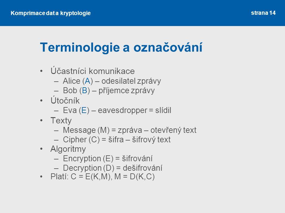 Terminologie a označování
