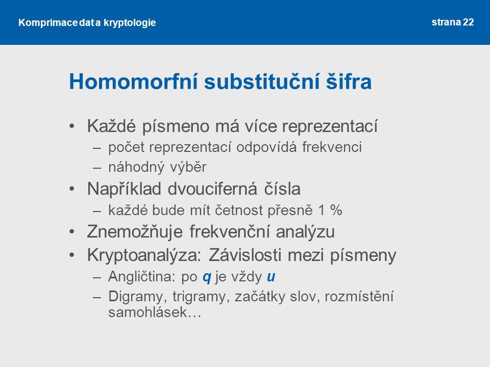 Homomorfní substituční šifra