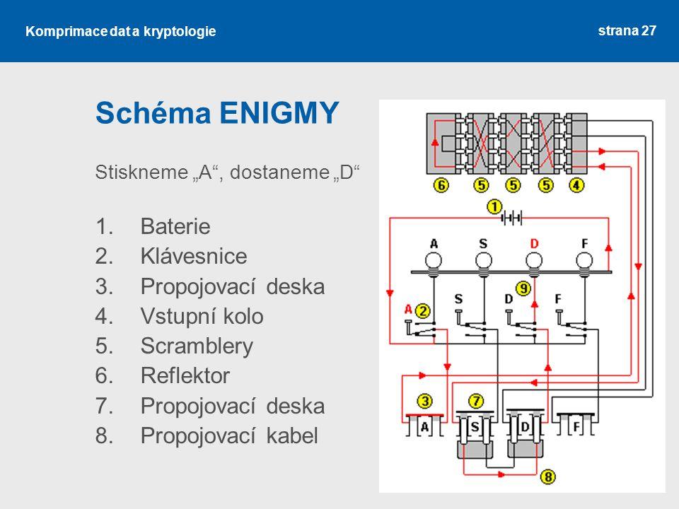 Schéma ENIGMY Baterie Klávesnice Propojovací deska Vstupní kolo