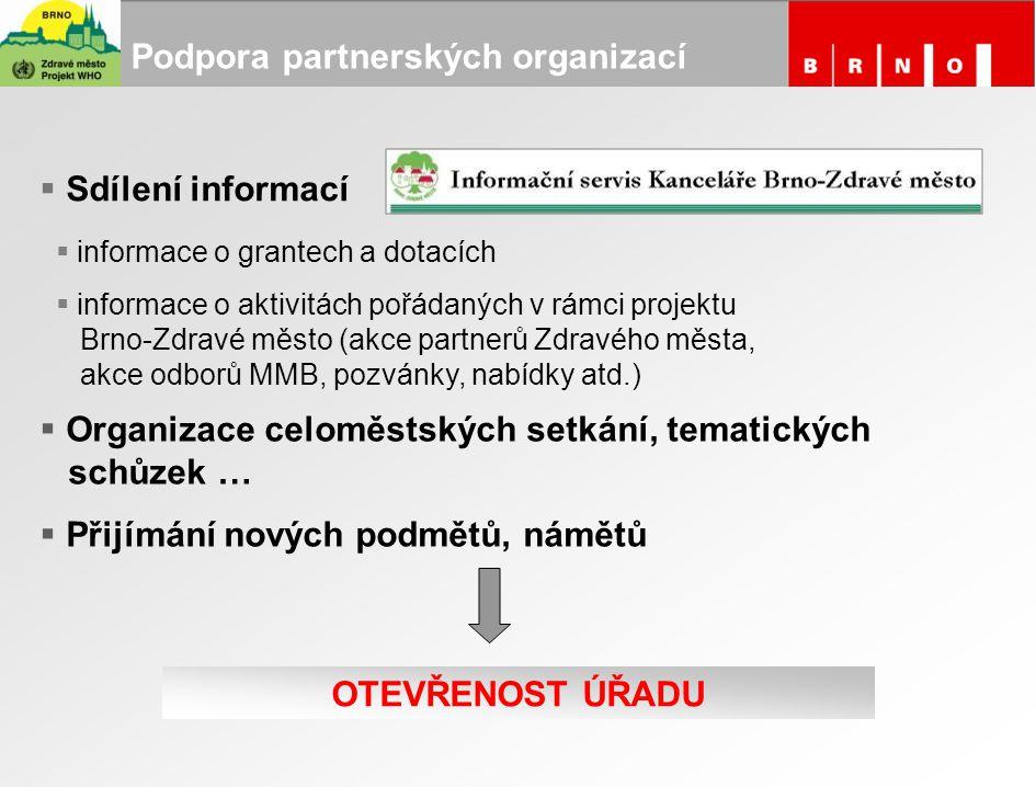 Podpora partnerských organizací