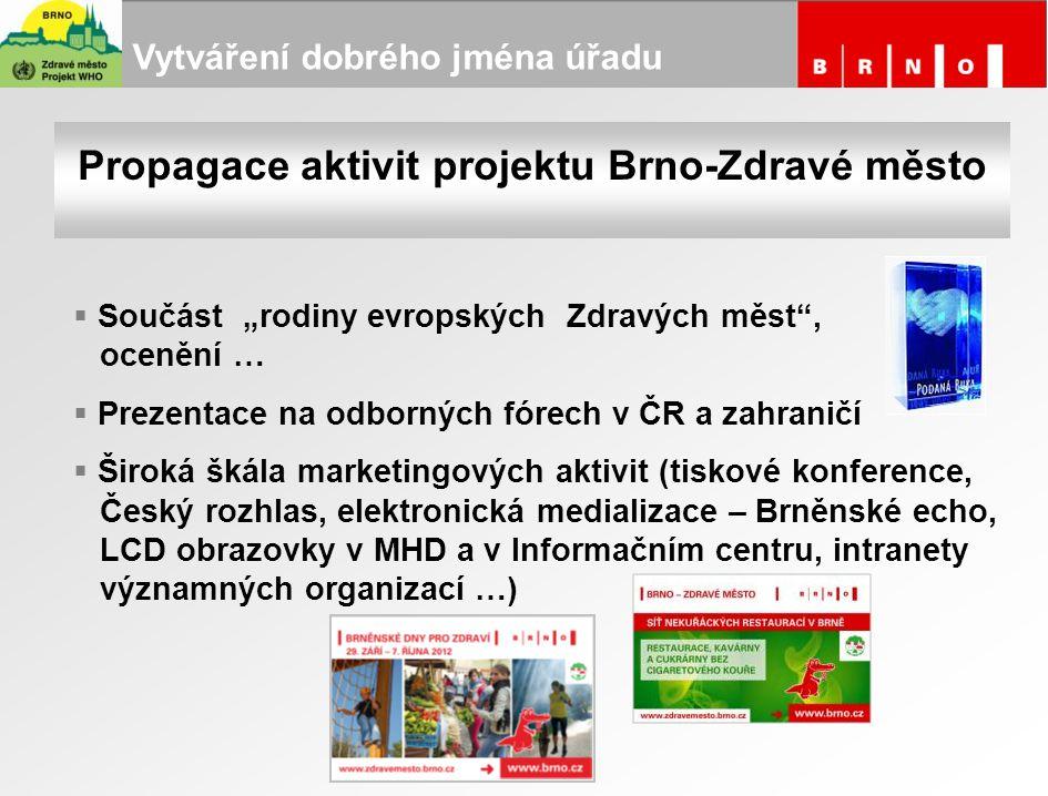 Propagace aktivit projektu Brno-Zdravé město