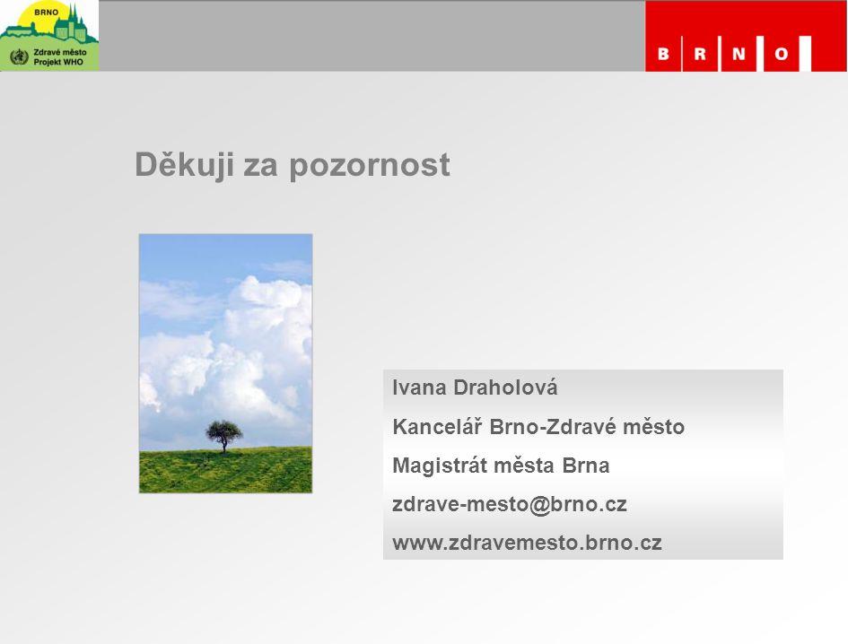 Děkuji za pozornost Ivana Draholová Kancelář Brno-Zdravé město