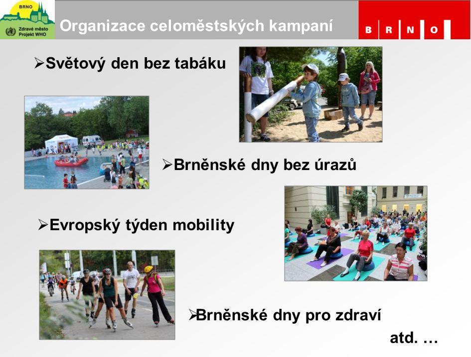 Organizace celoměstských kampaní