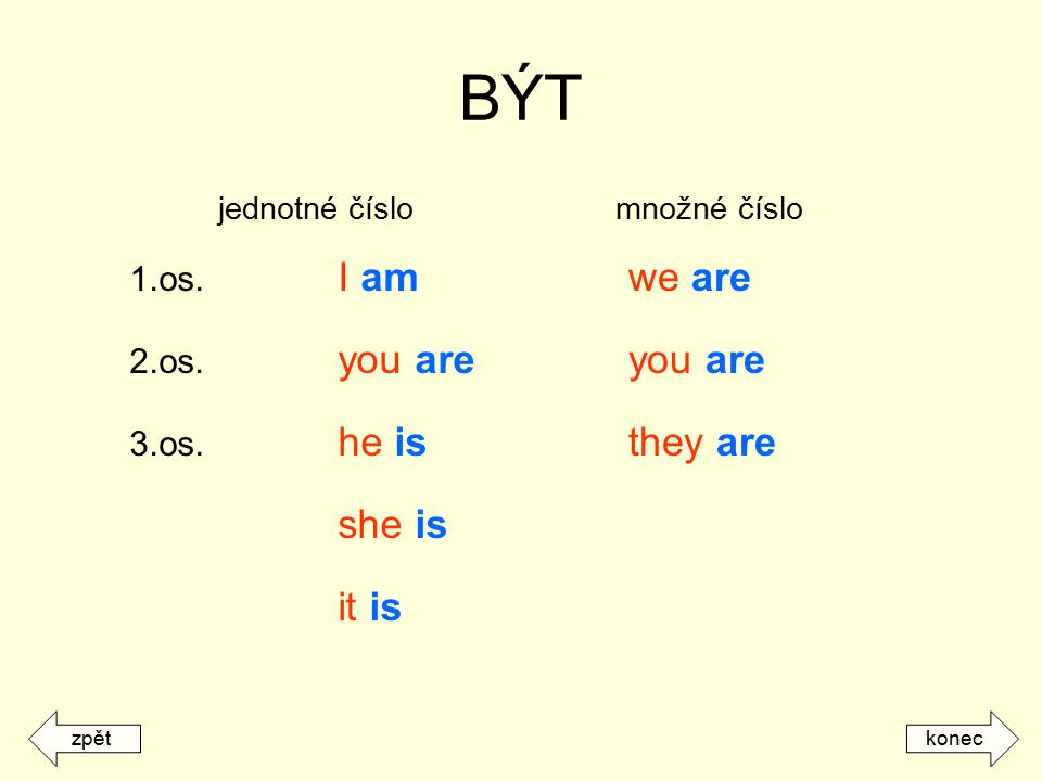 BÝT we are you are they are she is it is 1.os. I am 2.os. you are