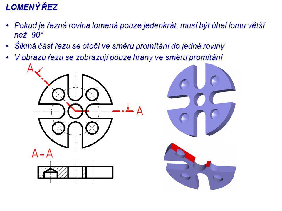 LOMENÝ ŘEZ Pokud je řezná rovina lomená pouze jedenkrát, musí být úhel lomu větší než 90°