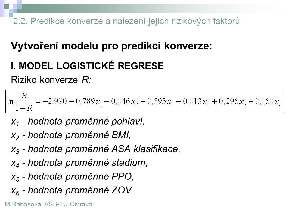 Vytvoření modelu pro predikci konverze: