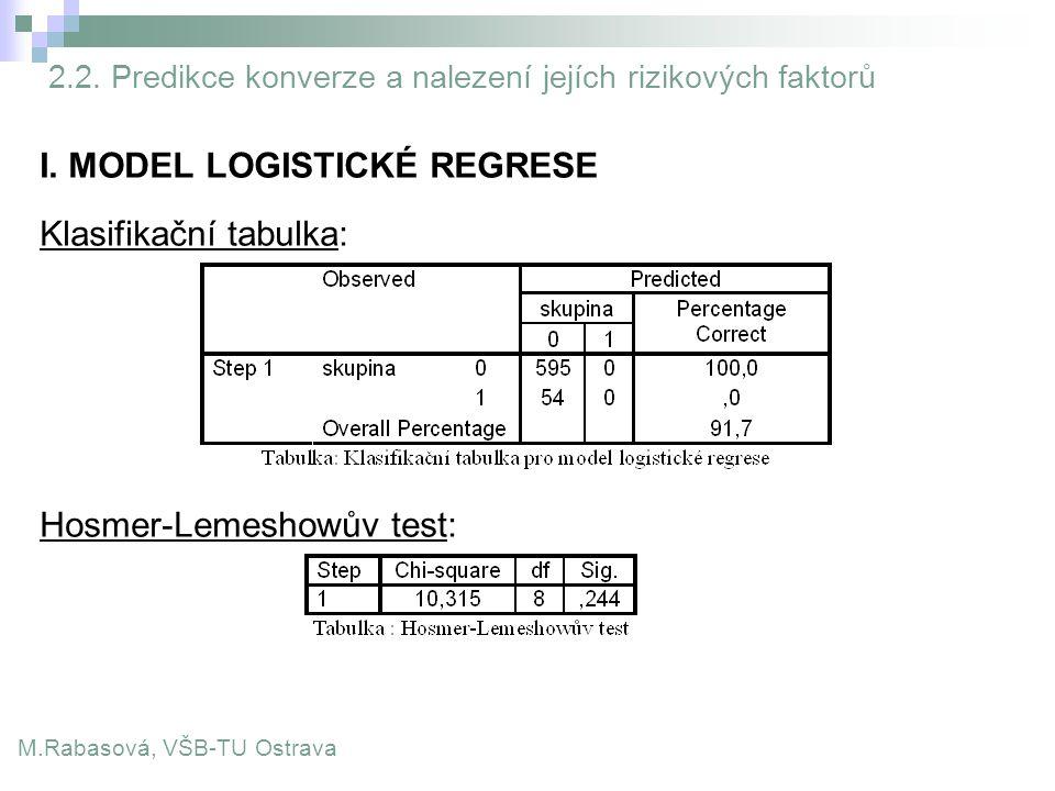 I. MODEL LOGISTICKÉ REGRESE Klasifikační tabulka: